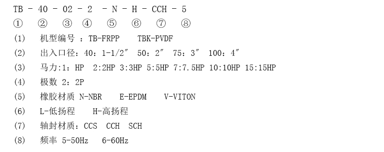 耐酸碱污水泵的型号说明及配置说明