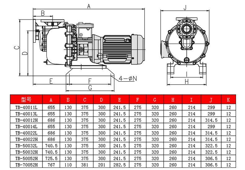 耐酸碱污水泵的安装尺寸表1