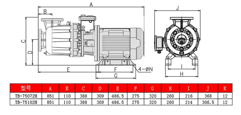 耐酸碱污水泵大功率的安装尺寸表2