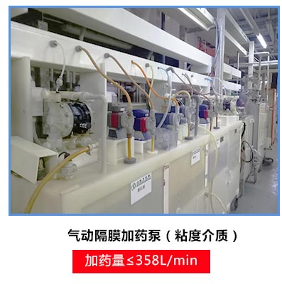 污水处理加药泵中的气动隔膜加药泵使用