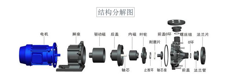 耐酸碱磁力化工泵结构分解图
