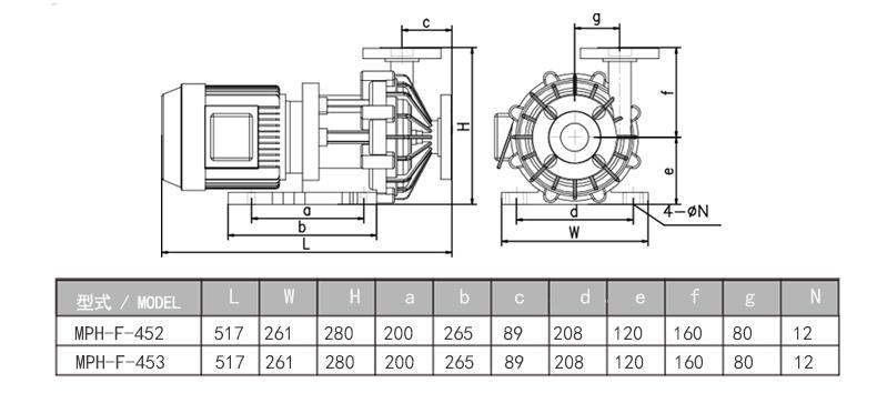 耐酸碱磁力化工泵安装尺寸图2