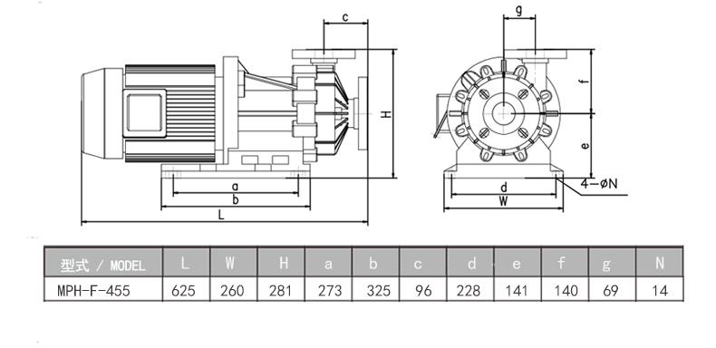 耐酸碱塑料磁力泵安装尺寸图3
