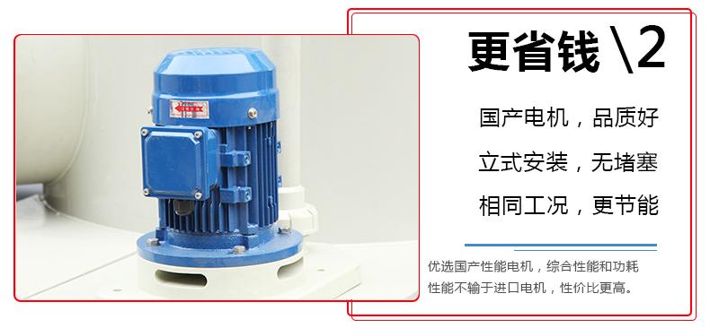 废气塔槽内喷淋泵的产品电机配置02