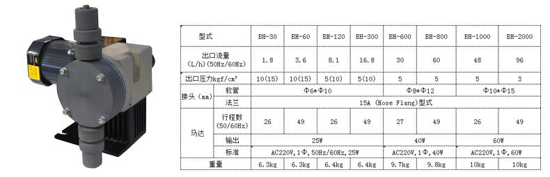 BH隔膜计量加药泵产品参数