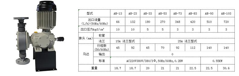 AH机械隔膜计量泵参数规格
