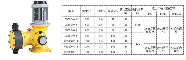 GB隔膜加药泵产品选型报价